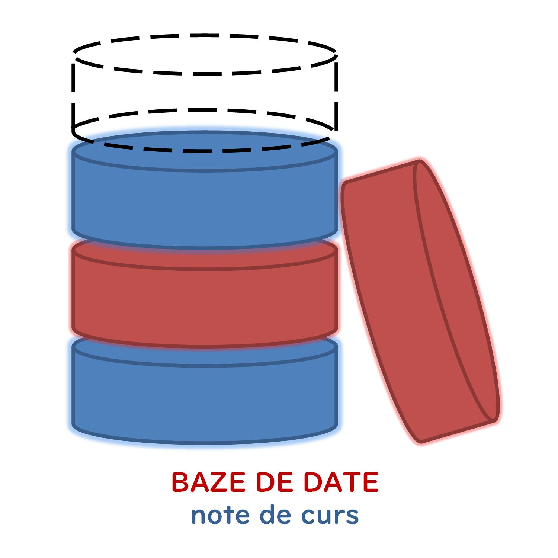 Show artwork for Baze de date