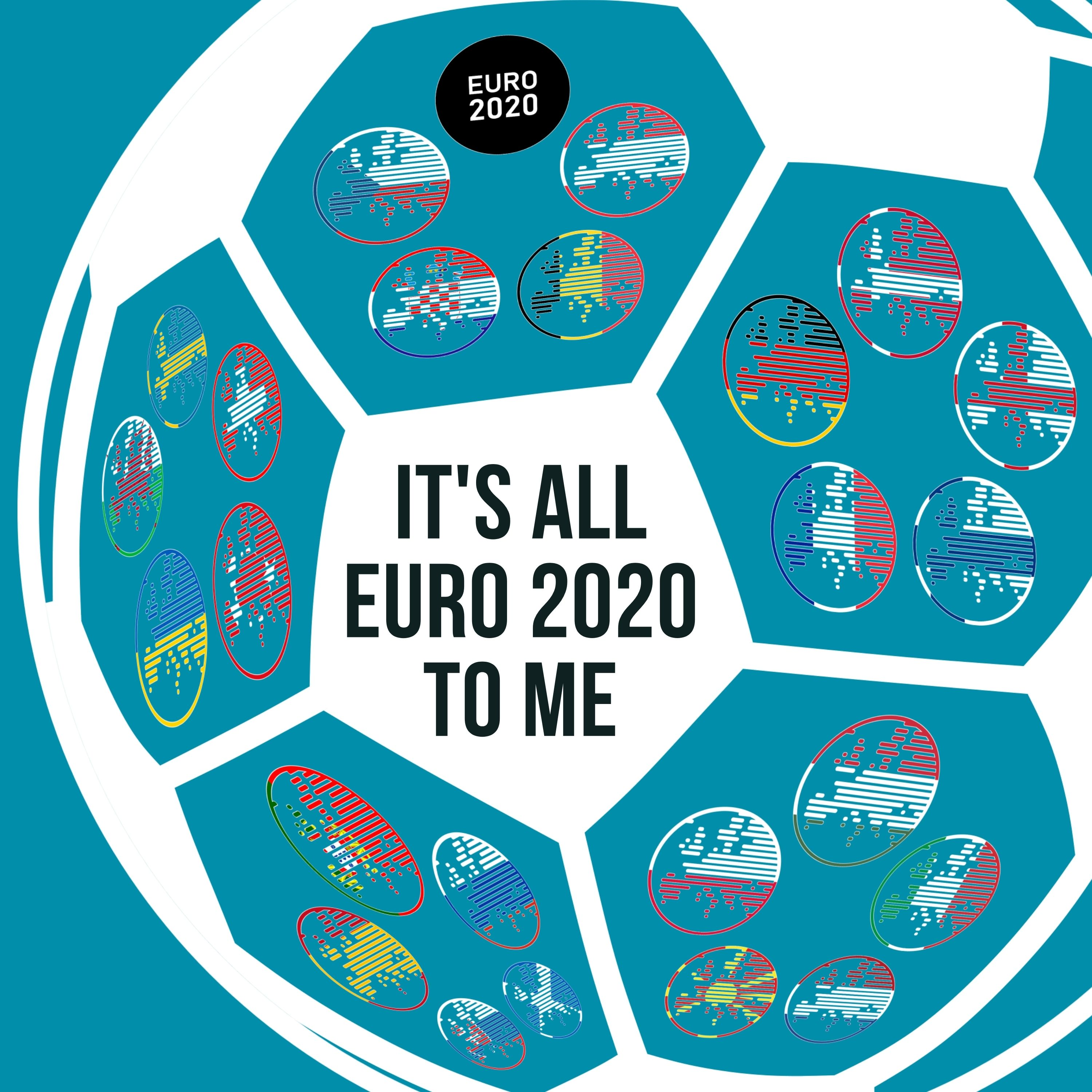 Show artwork for It's All Euro 2020 To Me