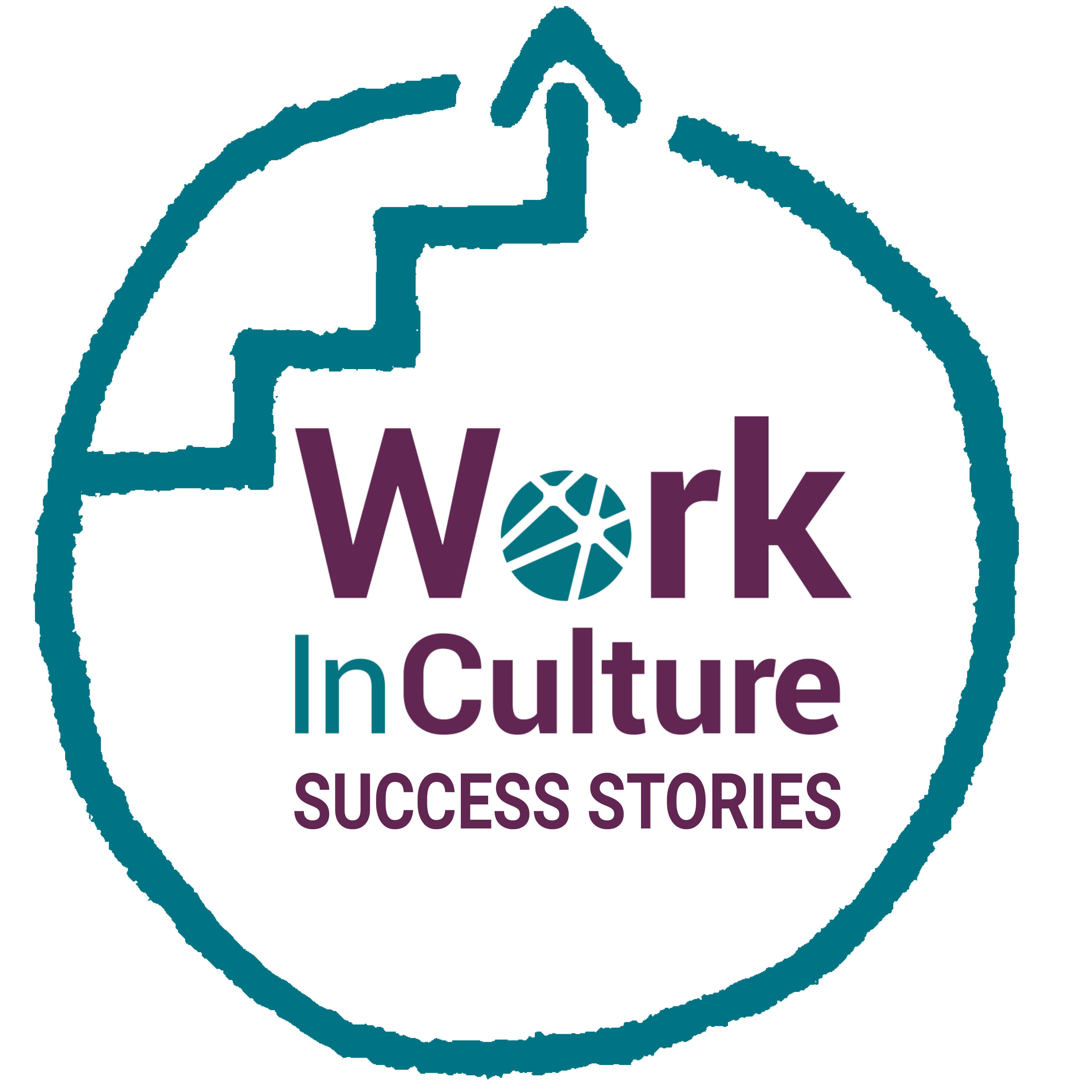 Artwork for podcast WorkInCulture Success Stories